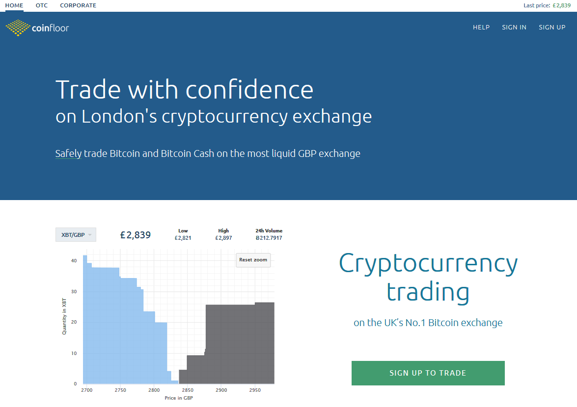 How to Buy Cryptocurrency in the UK: A Guide • Benzinga