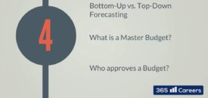Financial Planning & Analysis: Building a Company's Budget by Udemy