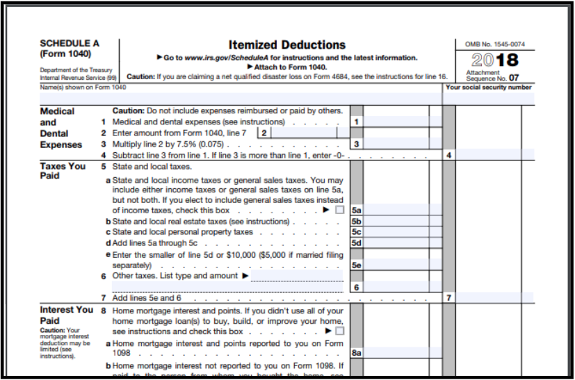 Figuring out the standard deduction using 1040 schedule A