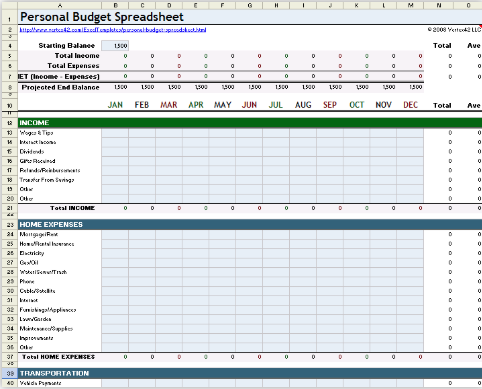 The Best Free Or Low Cost Budget Spreadsheets For 2019