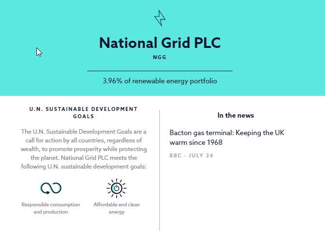 National Grid PLC description card