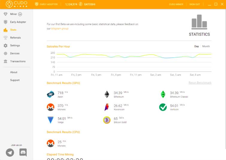 The Best Bitcoin Mining Software for 2019 • Benzinga