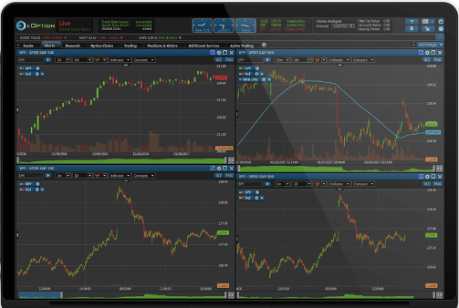 eOption allows you to view multiple charts at once, which can be a helpful asset for frequent traders. Source: eOption