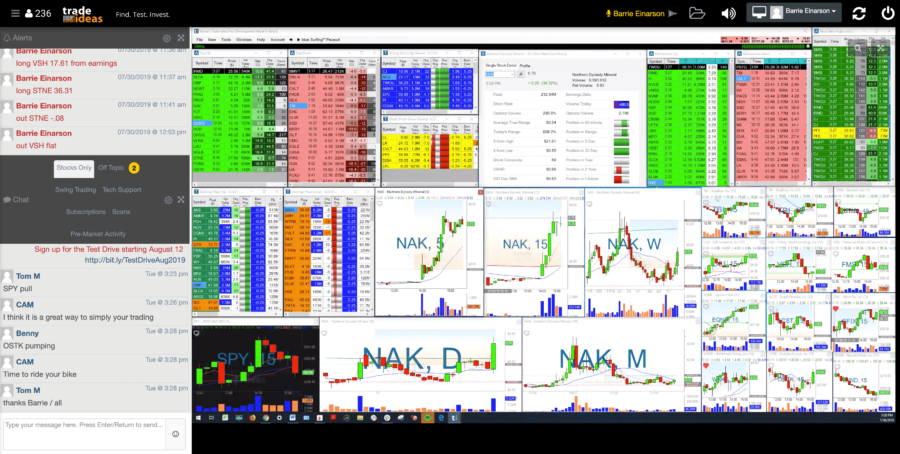 8 Best Free or Low-Cost Stock Trading Chat Rooms for 2019
