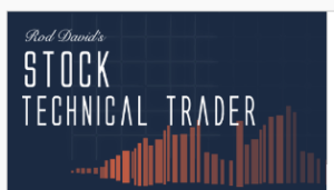Stock Technical Trader