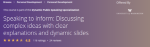 Speaking to inform: Discussing complex ideas with clear explanations and dynamic slides