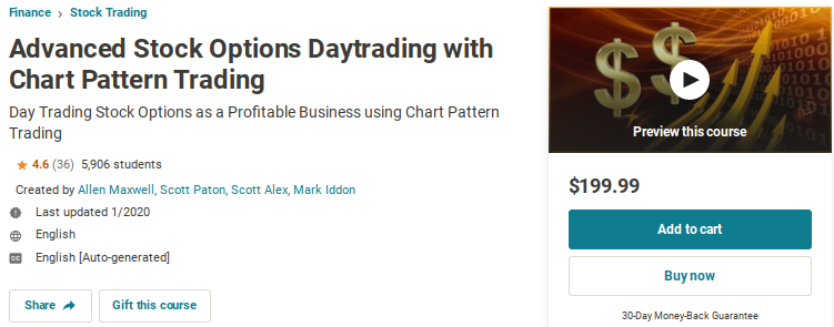 Advanced Stock Options Day Trading with Chart Pattern Trading