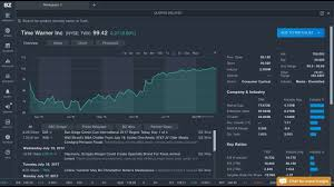 Options trading chat room