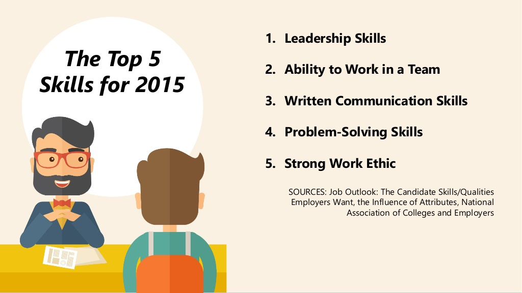 the top 5 soft skills for 2015