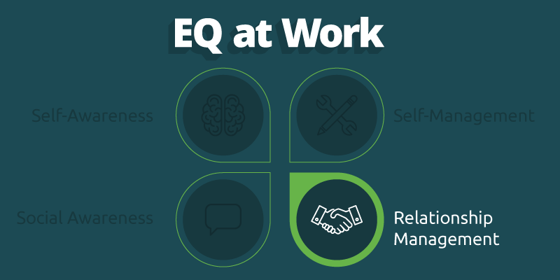 EQ at Work: Relationship Management Fundamentals