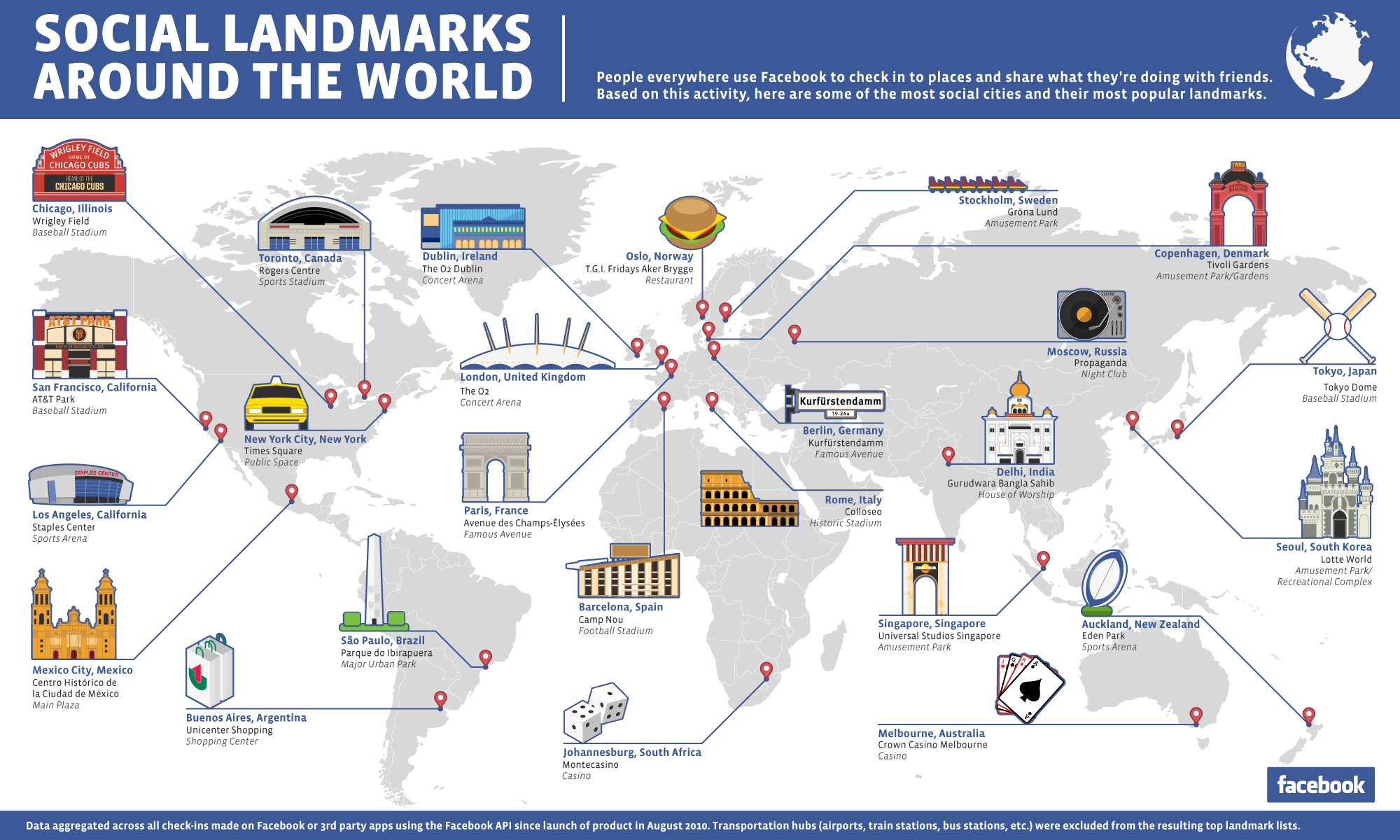 Infographic: Social Landmarks Around the World