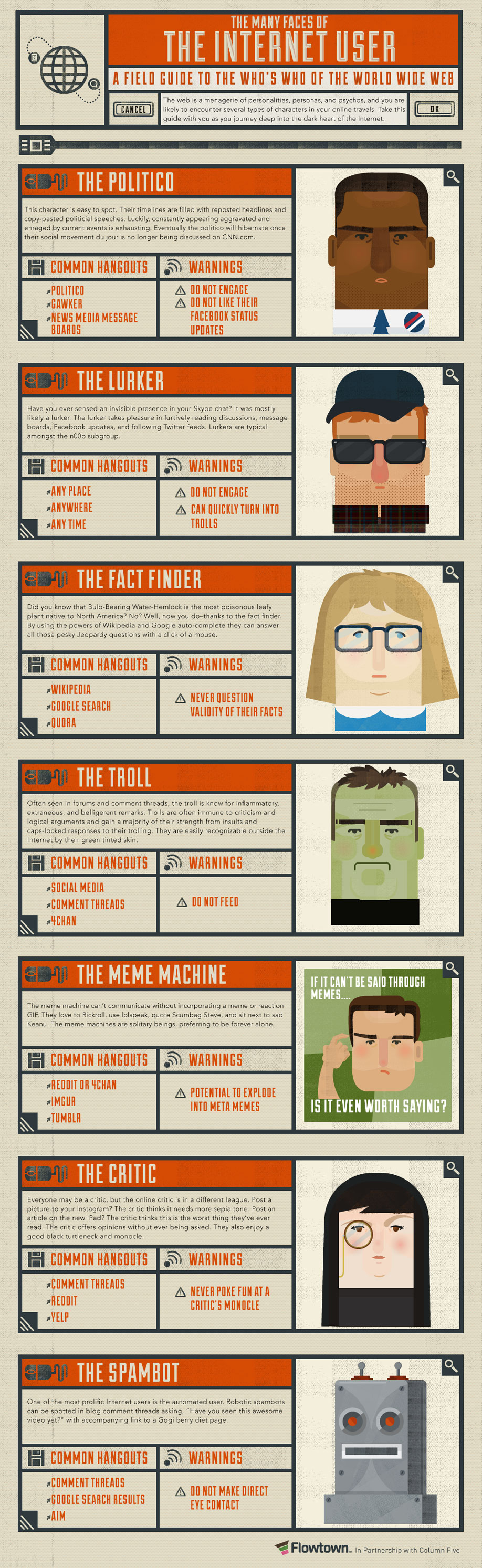 Infographic: The Many Faces of the Internet User