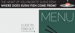 Mint Interactive Infographic - Where Does Your Sushi Come From?