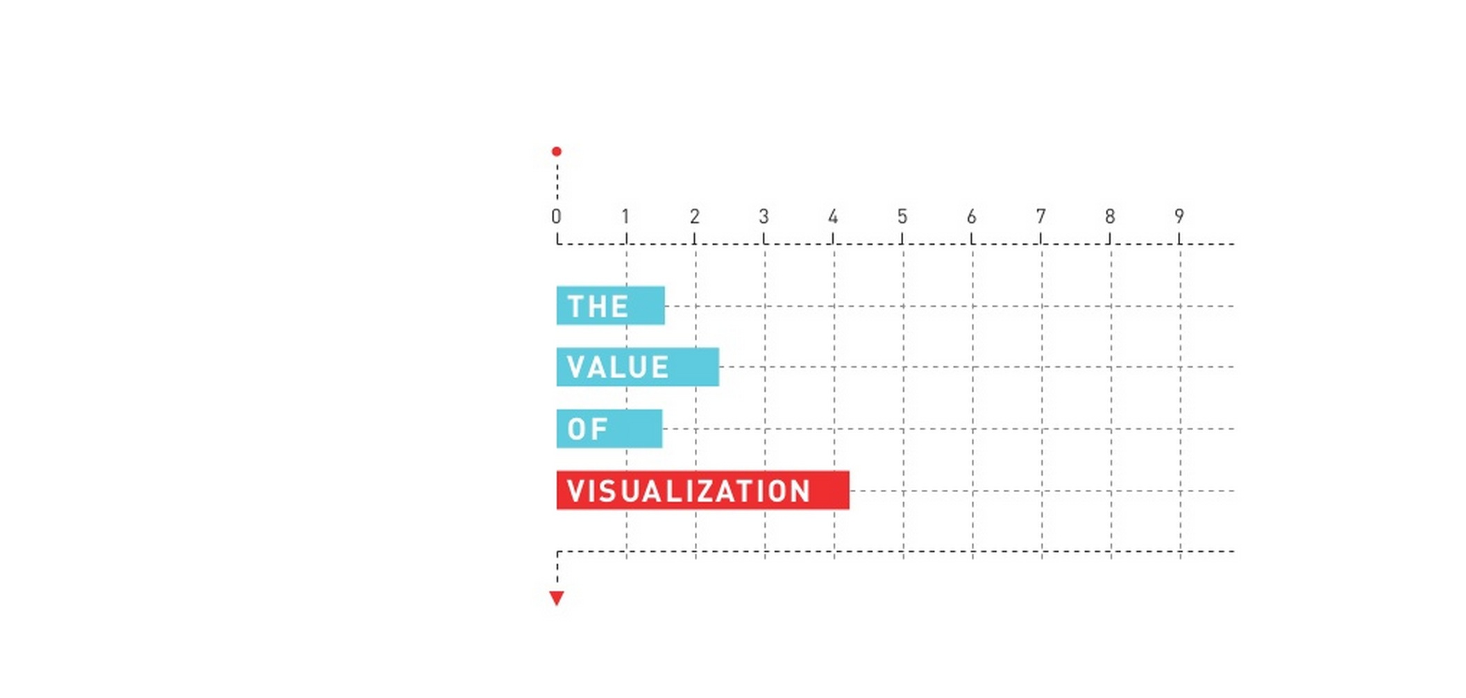 Presentation: The Value of Data Visualization