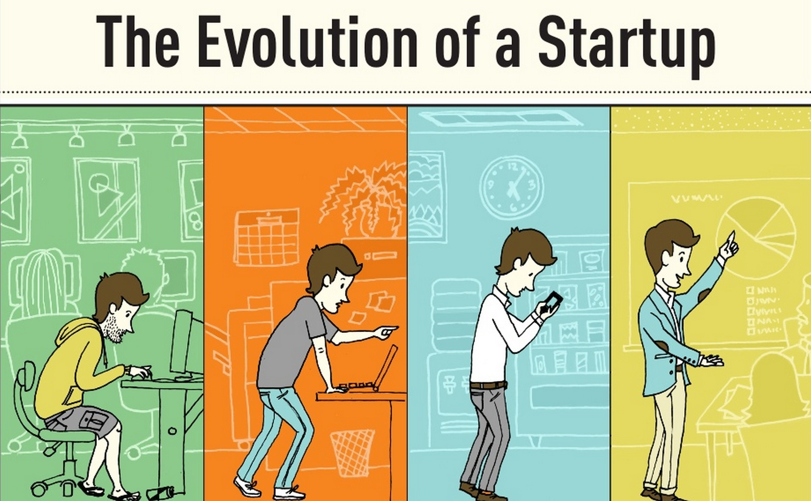 Presentation Design: Evolution of a Startup