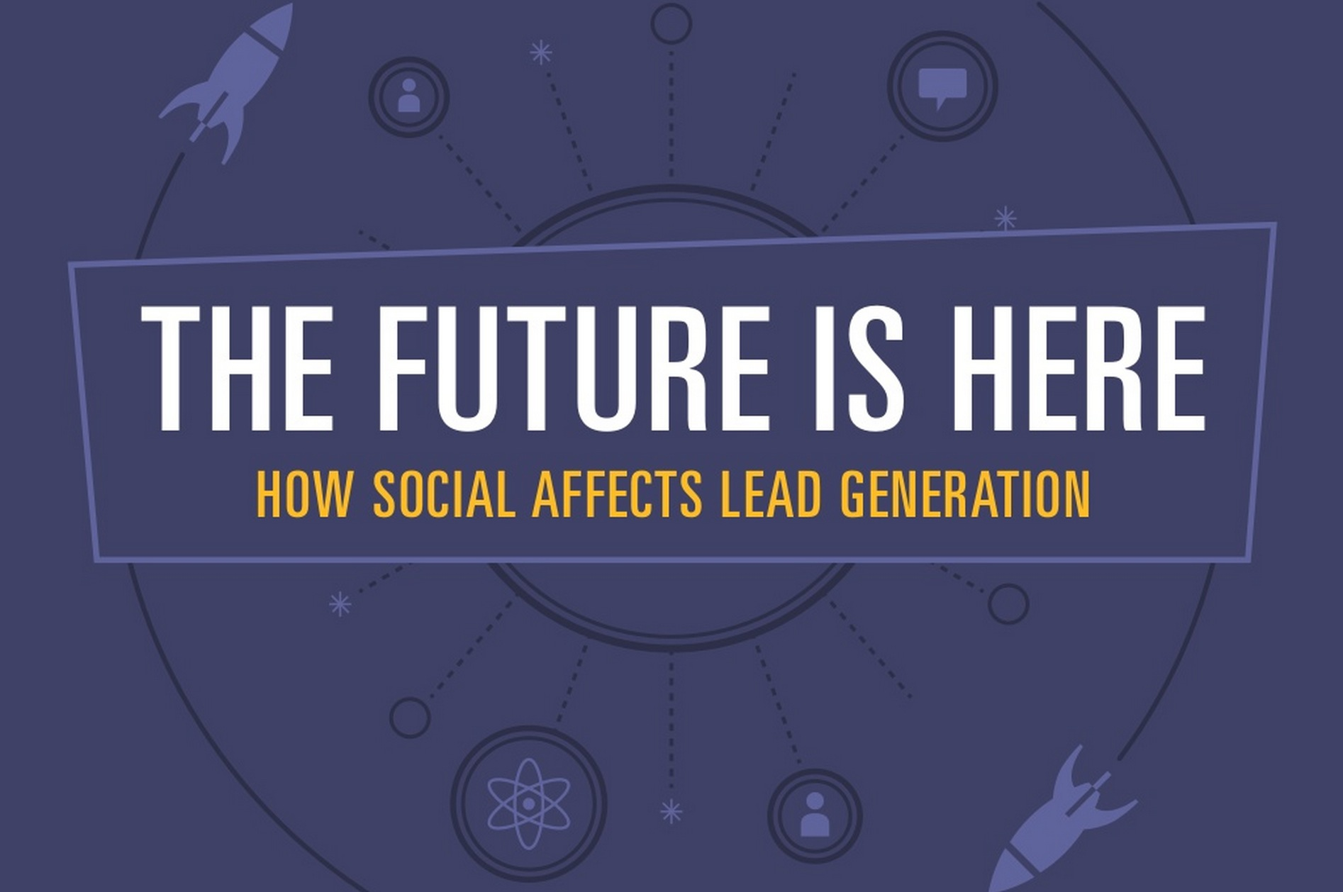 Presentation Design: How Social Affects Lead Generation