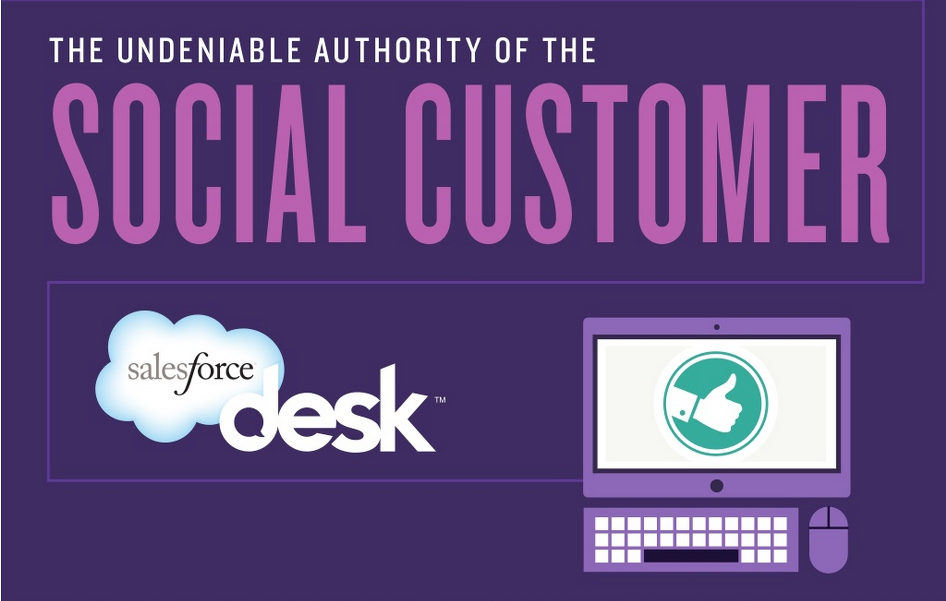 Presentation: The Undeniable Authority of the Social Customer