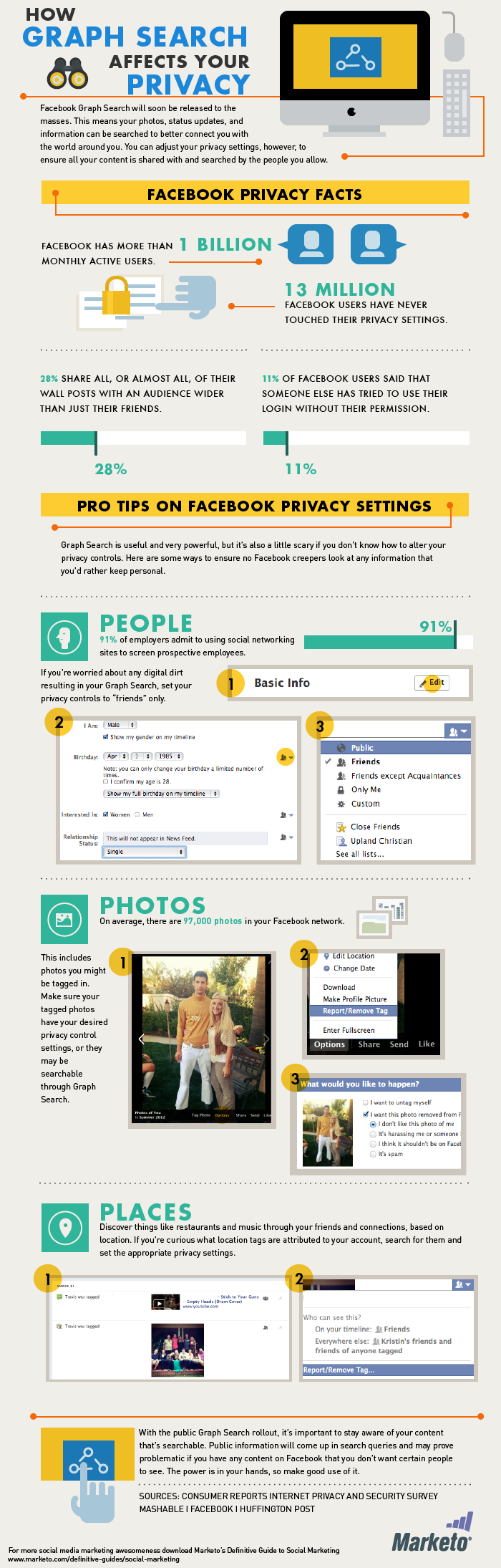 Infographic: How Facebook Graph Search Affects Your Privacy