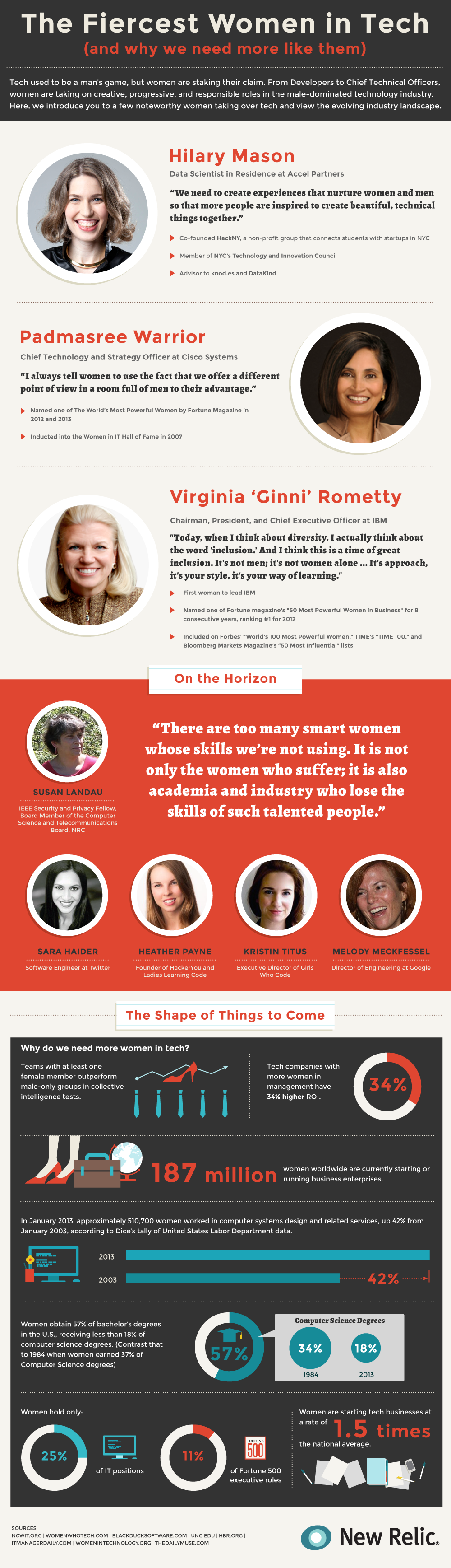 Infographic: The Fiercest Women in Tech (and Why We Need More Like Them)