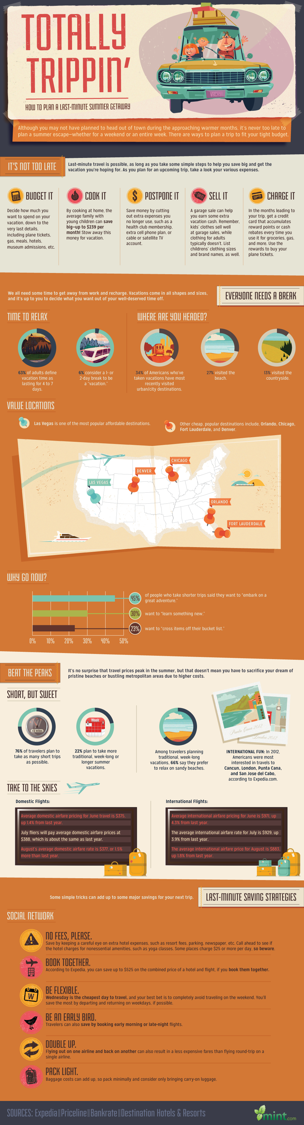 Infographic: Totally Trippin': How to Plan a Last-Minute Summer Getaway