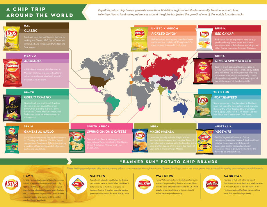 Infographic: A Chip Trip Around the World
