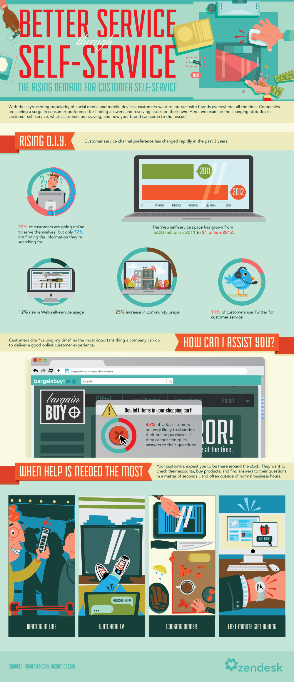 Infographic: Helping Your Customers Help Themselves