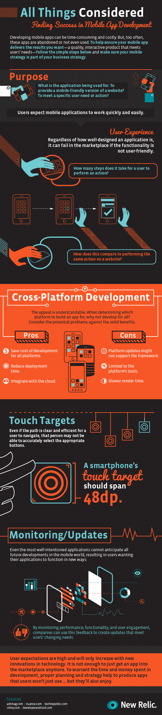 Infographic: Finding Success in Mobile App Development
