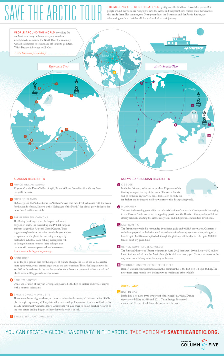 Infographic: Save the Arctic Tour