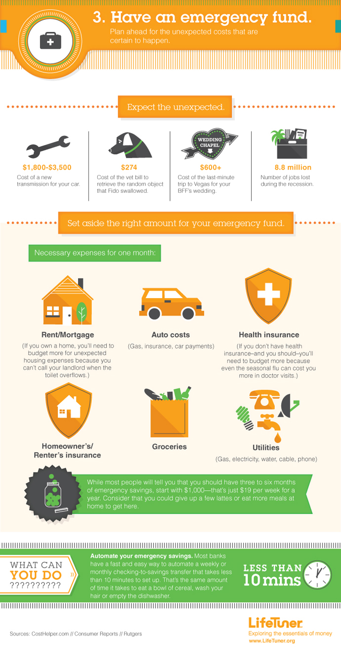 Infographic: Have an Emergency Fund
