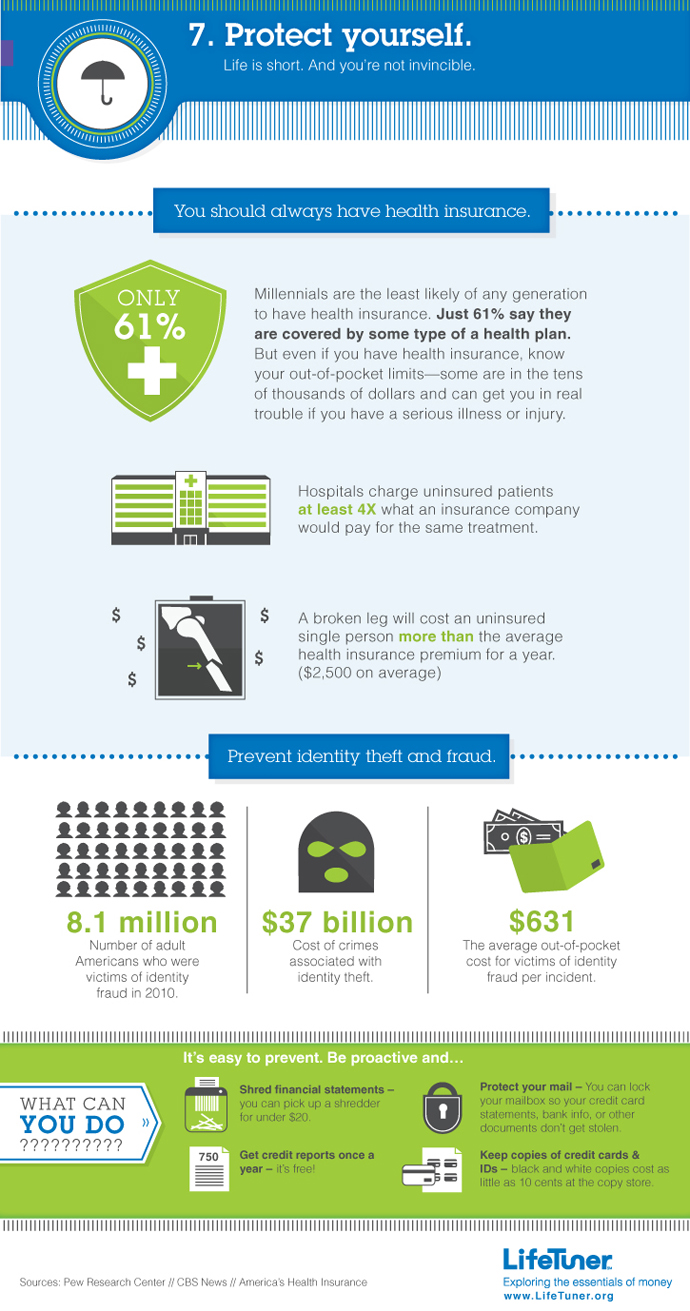 Infographic: Protect Yourself