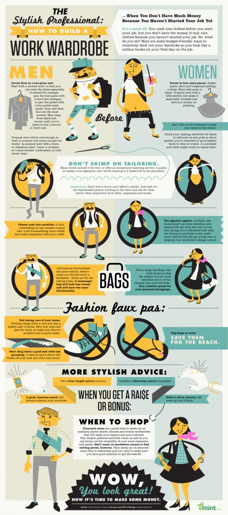 Infographic: How To Build A Work Wardrobe From Scratch   Column