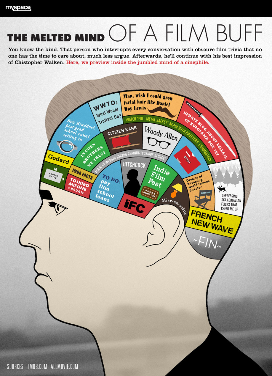 Infographic: The Melted Mind of a Film Buff