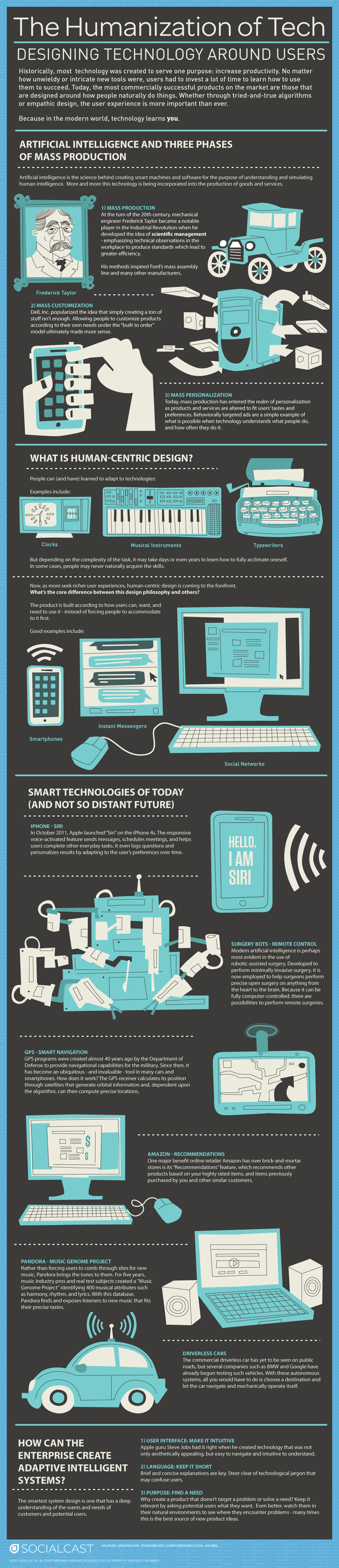 Infographic: The Humanization of Tech —  Designing Technology Around Users