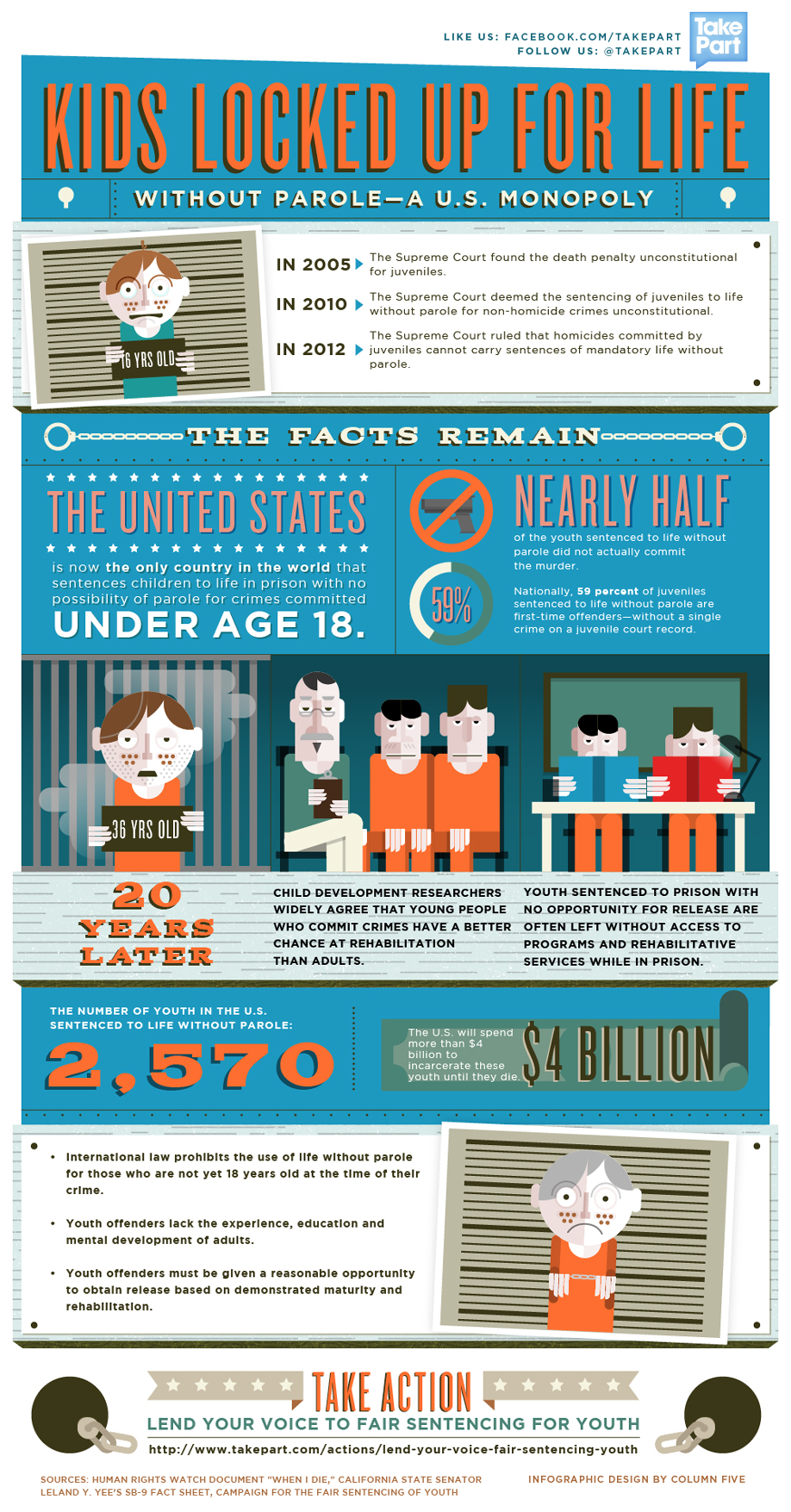 Infographic: Life Without Parole: A Juvenile Injustice System