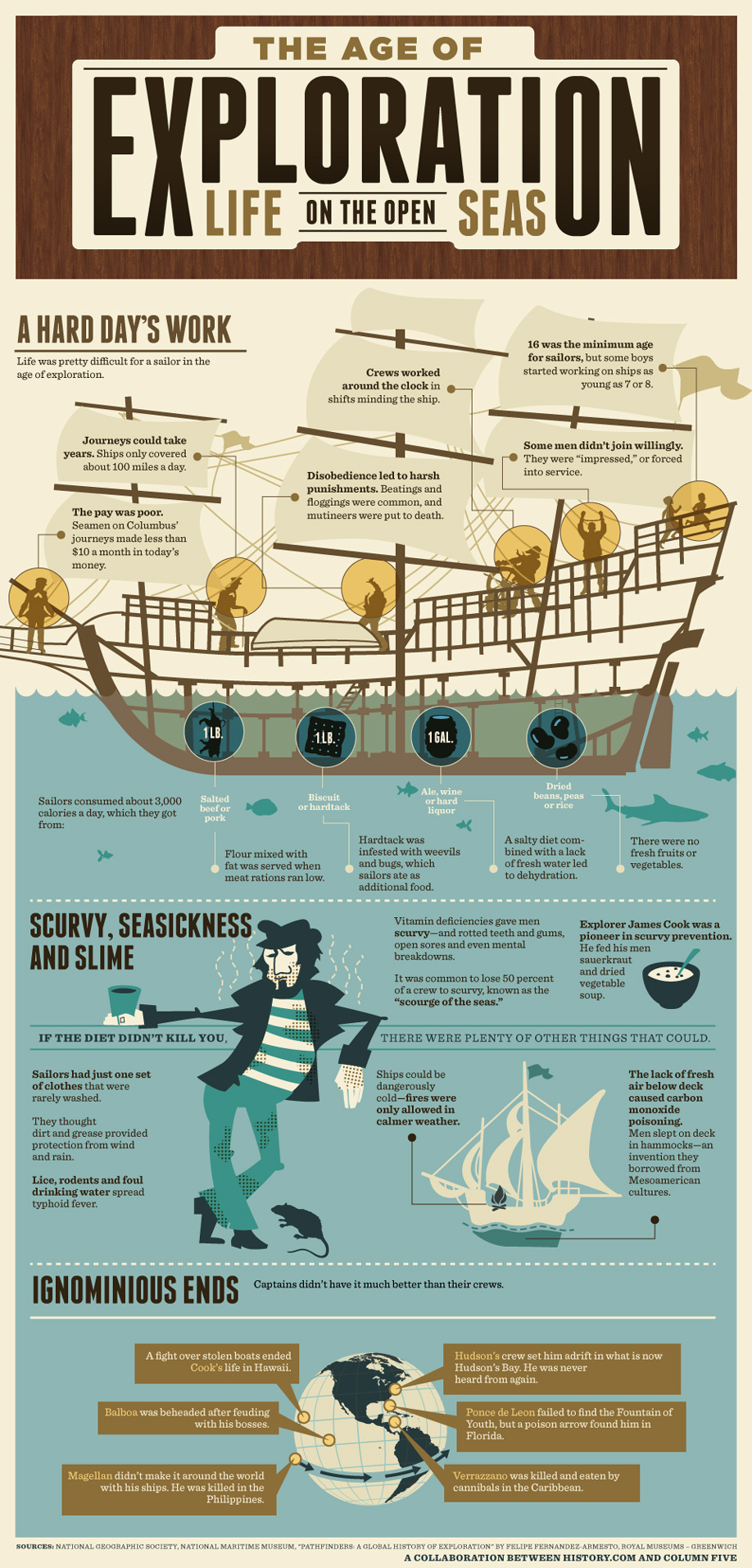 Infographic: The Age of Exploration: Life on the Open Seas