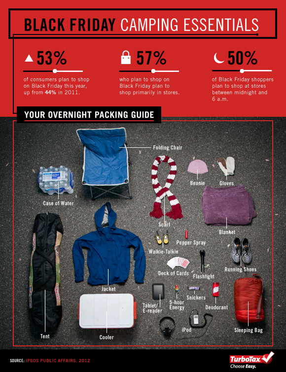 Infographic: Black Friday Camp Out Essentials