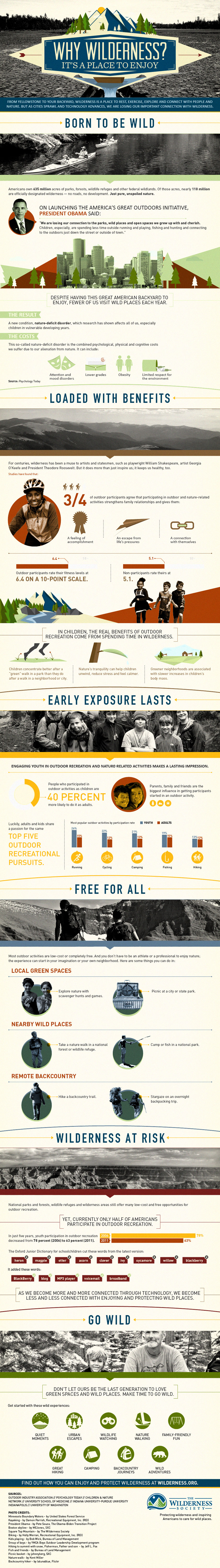 Infographic: Why Does Wilderness Matter?