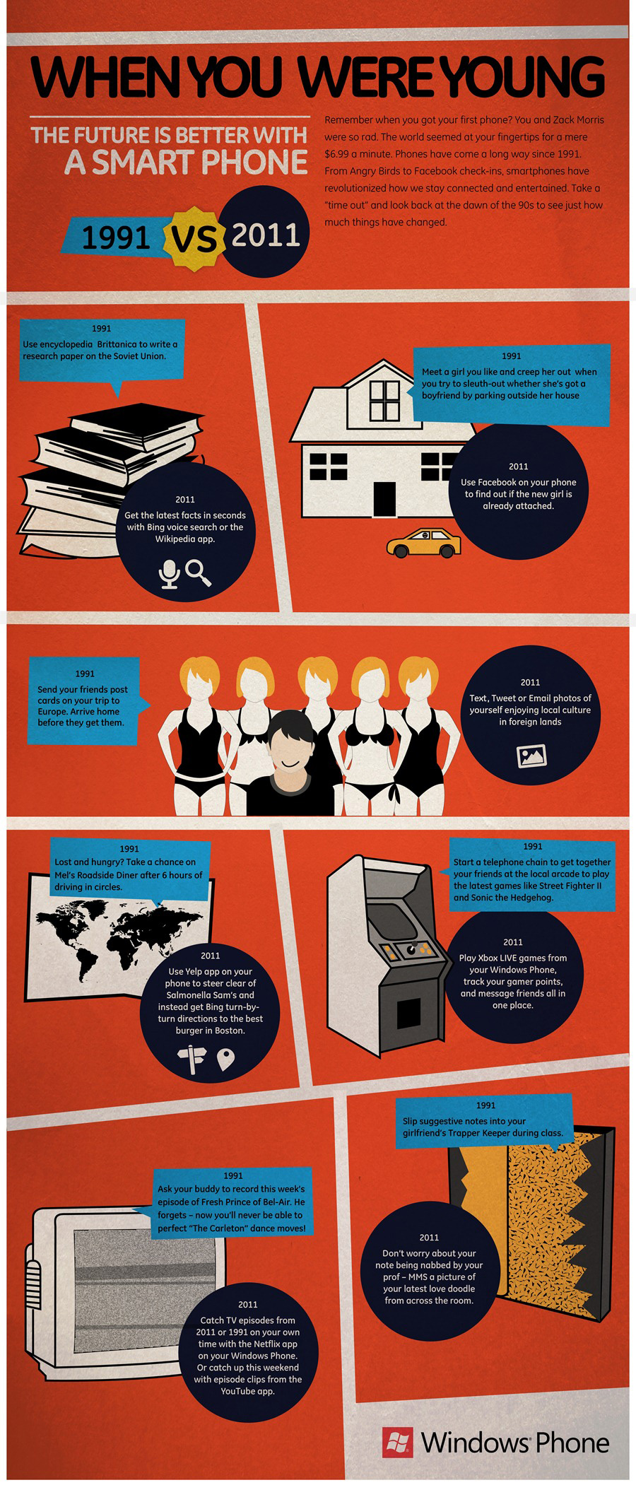 Infographic: When You Were Young
