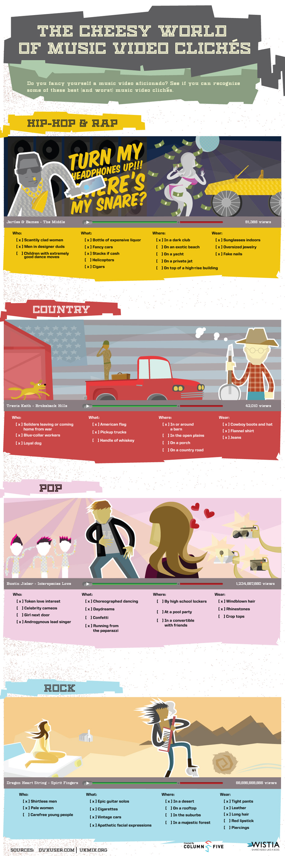 Infographic: The Cheesy World of Music Videos