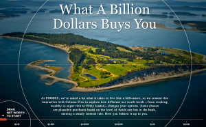 Forbes Interactive Infographics - What A Billion Dollars Buys You