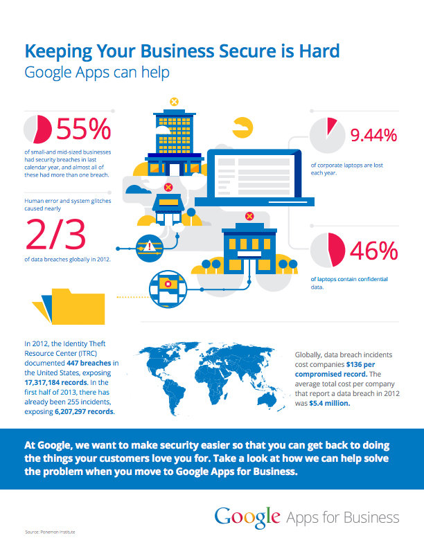 Keeping your business secure is hard. Google Apps can help