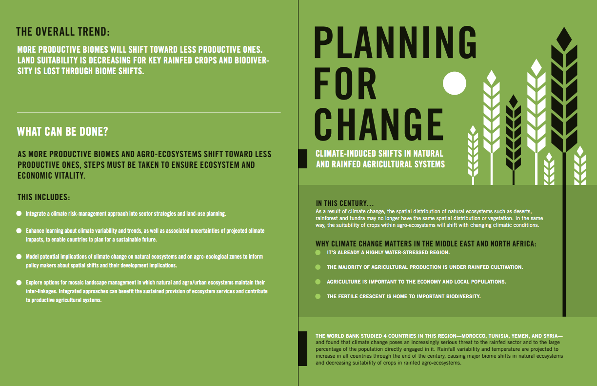 Infographic: Planning For Change