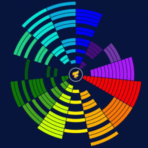 Sports Interaction Interactive Infographics - Sochi 2014 Olympic Games Schedule