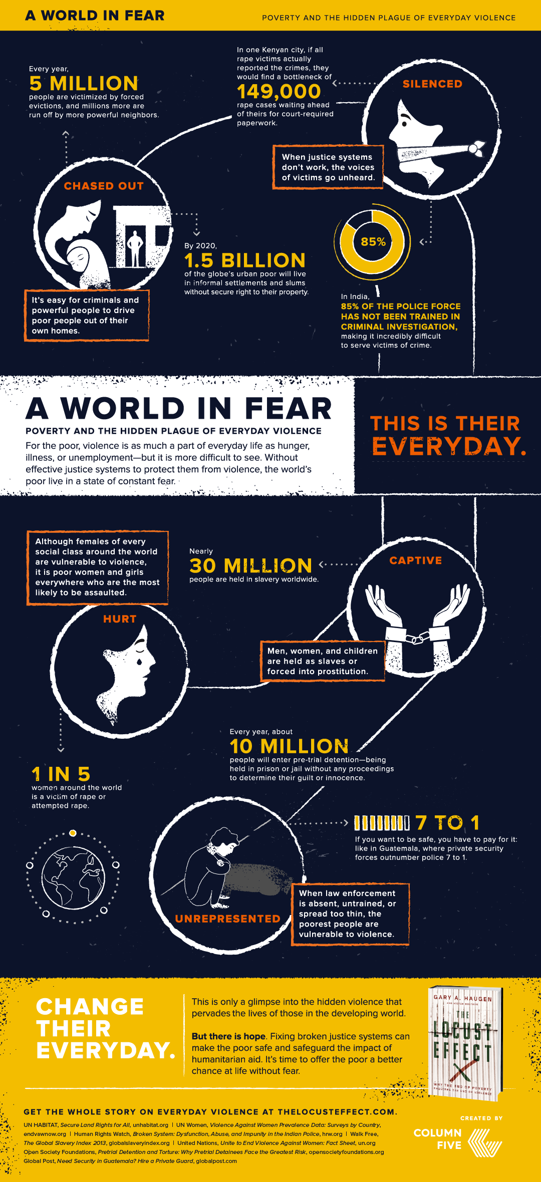 Infographic: A World in Fear
