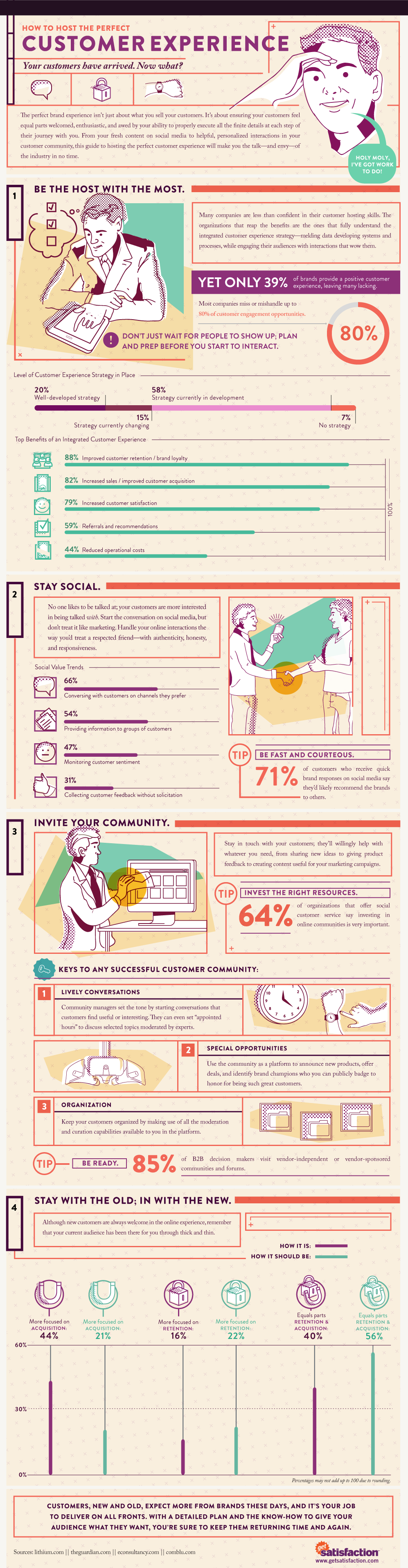 Infographic: How to Host the Perfect Customer Experience