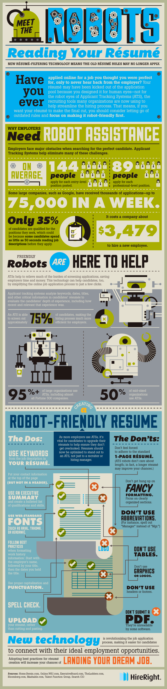 Infographic: Meet the Robots Reading Your Resume