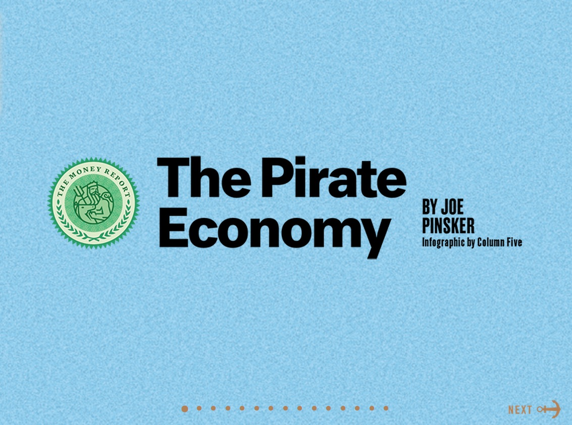 The Pirate Economy