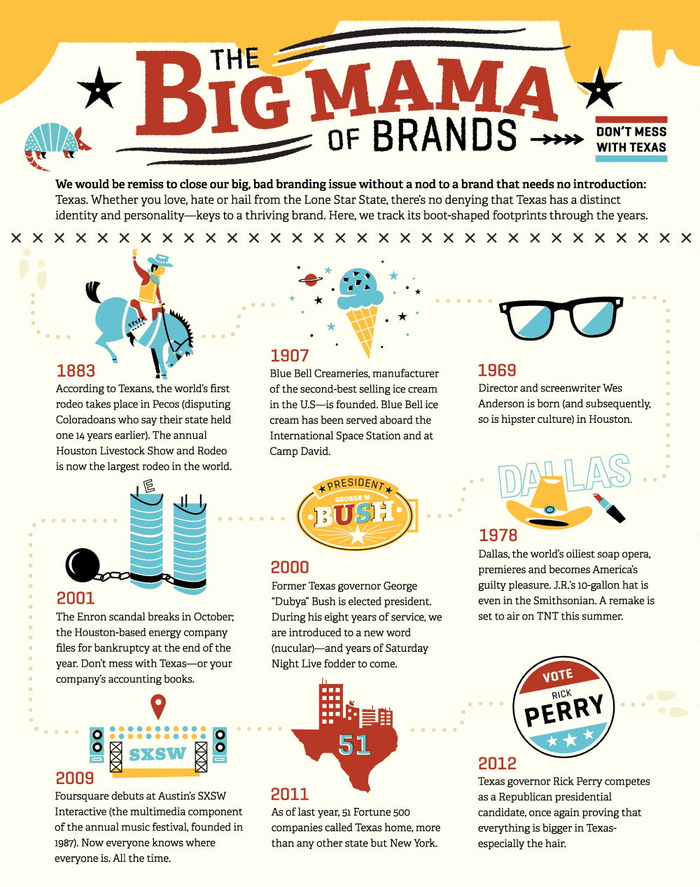 The Big Mama of Brands: Don't Mess with Texas