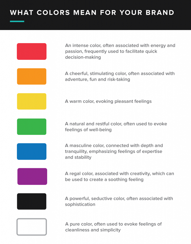 By using color effectively, you can influence perceptions about your brand.  Although no single color will magically increase page views or social media  ...