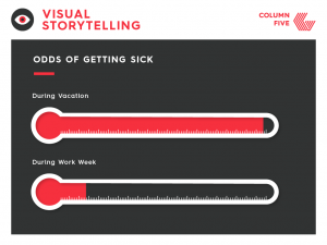 Visual Storytelling: Sick
